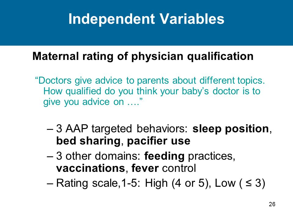 26 Independent Variables Maternal rating of physician qualification Doctors give advice to parents about different topics. How qualified do you think