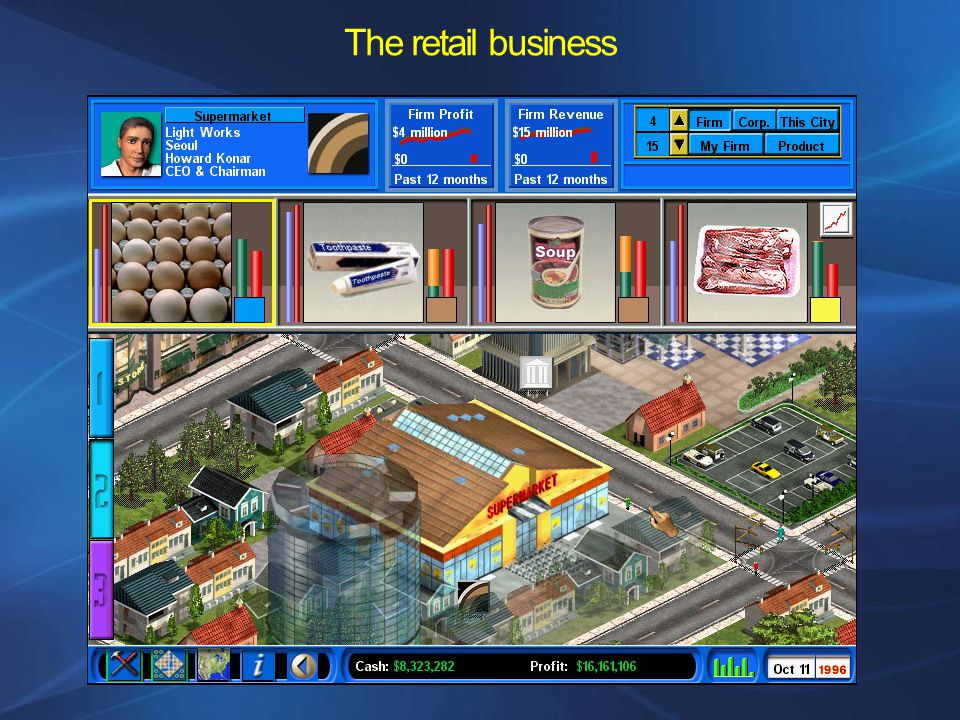 The retail business