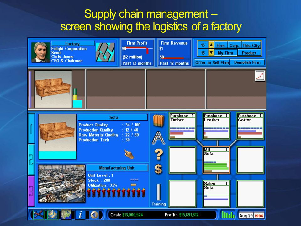 Supply chain management – screen showing the logistics of a factory