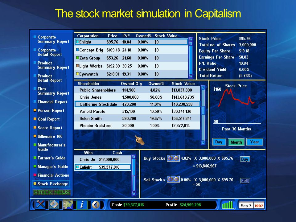 The stock market simulation in Capitalism