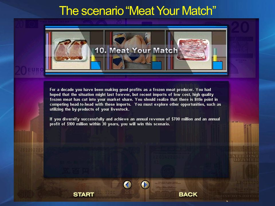 The scenario Meat Your Match