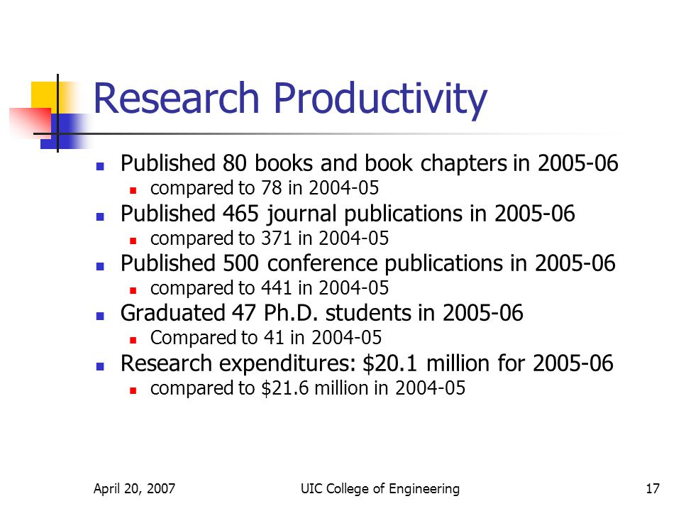 April 20, 2007UIC College of Engineering17 Research Productivity Published 80 books and book chapters in compared to 78 in Published 465 journal publications in compared to 371 in Published 500 conference publications in compared to 441 in Graduated 47 Ph.D.