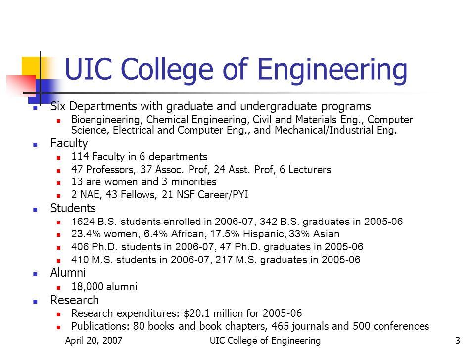 April 20, 2007UIC College of Engineering34 TA Allocation for 2007-08 Dept AY08 TA allocation AY07 TA Allocation AY06 TA Allocati on BioE 13.6 12.5 12.0 ChE 6.3 5.5 4.5 CS 16.5 18.0 ECE 23.8 27.5 CME 12.8 12.0 11.0 MIE 19.5 18.5 19.5 COLLEGE 92.5