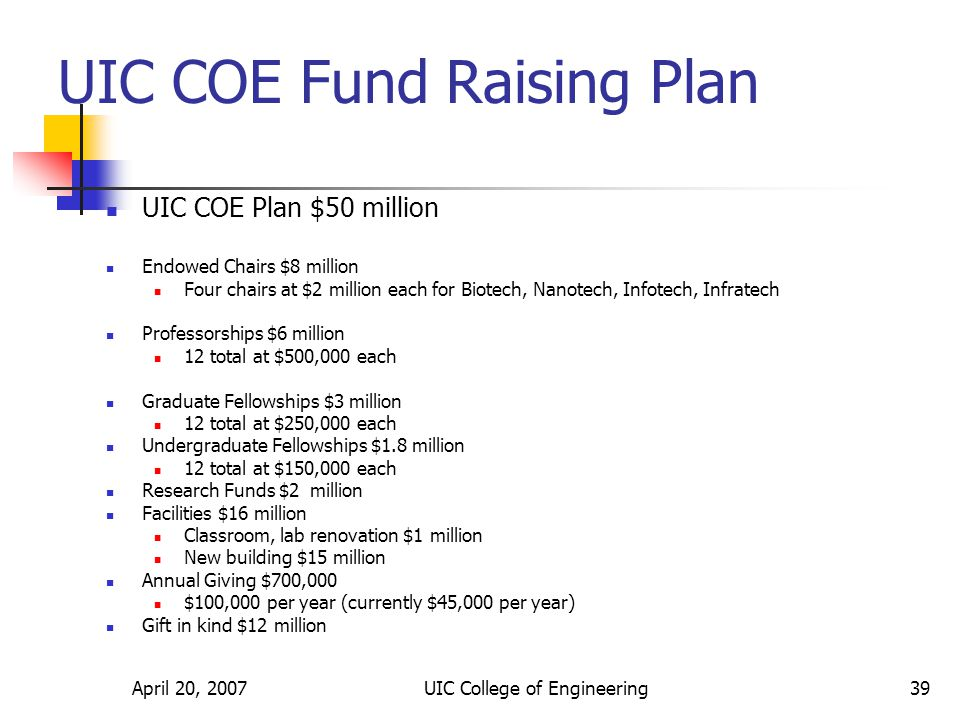 April 20, 2007UIC College of Engineering39 UIC COE Fund Raising Plan UIC COE Plan $50 million Endowed Chairs $8 million Four chairs at $2 million each for Biotech, Nanotech, Infotech, Infratech Professorships $6 million 12 total at $500,000 each Graduate Fellowships $3 million 12 total at $250,000 each Undergraduate Fellowships $1.8 million 12 total at $150,000 each Research Funds $2 million Facilities $16 million Classroom, lab renovation $1 million New building $15 million Annual Giving $700,000 $100,000 per year (currently $45,000 per year) Gift in kind $12 million