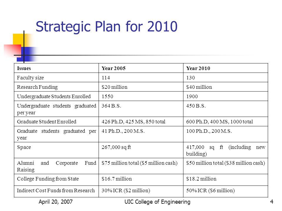 April 20, 2007UIC College of Engineering35 UIC Undergraduate Eng.