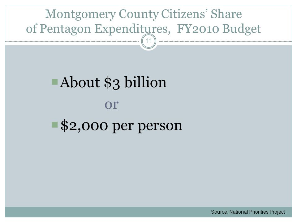 Montgomery County Citizens Share of Pentagon Expenditures, FY2010 Budget About $3 billion or $2,000 per person Source: National Priorities Project 11