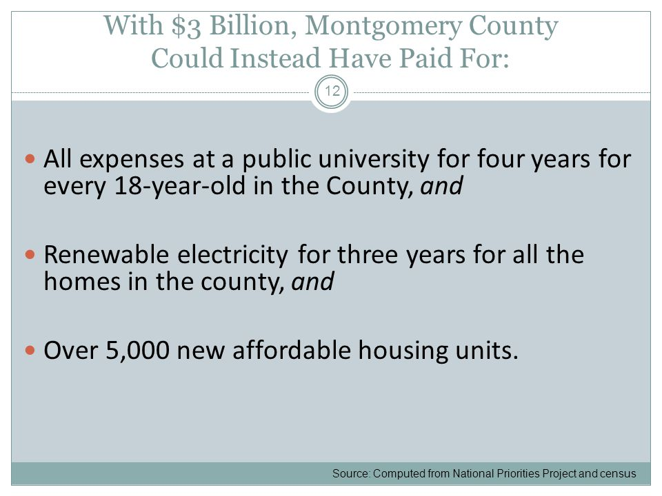 With $3 Billion, Montgomery County Could Instead Have Paid For: All expenses at a public university for four years for every 18-year-old in the County