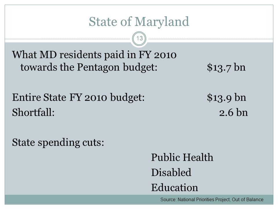 State of Maryland What MD residents paid in FY 2010 towards the Pentagon budget: $13.7 bn Entire State FY 2010 budget:$13.9 bn Shortfall: 2.6 bn State