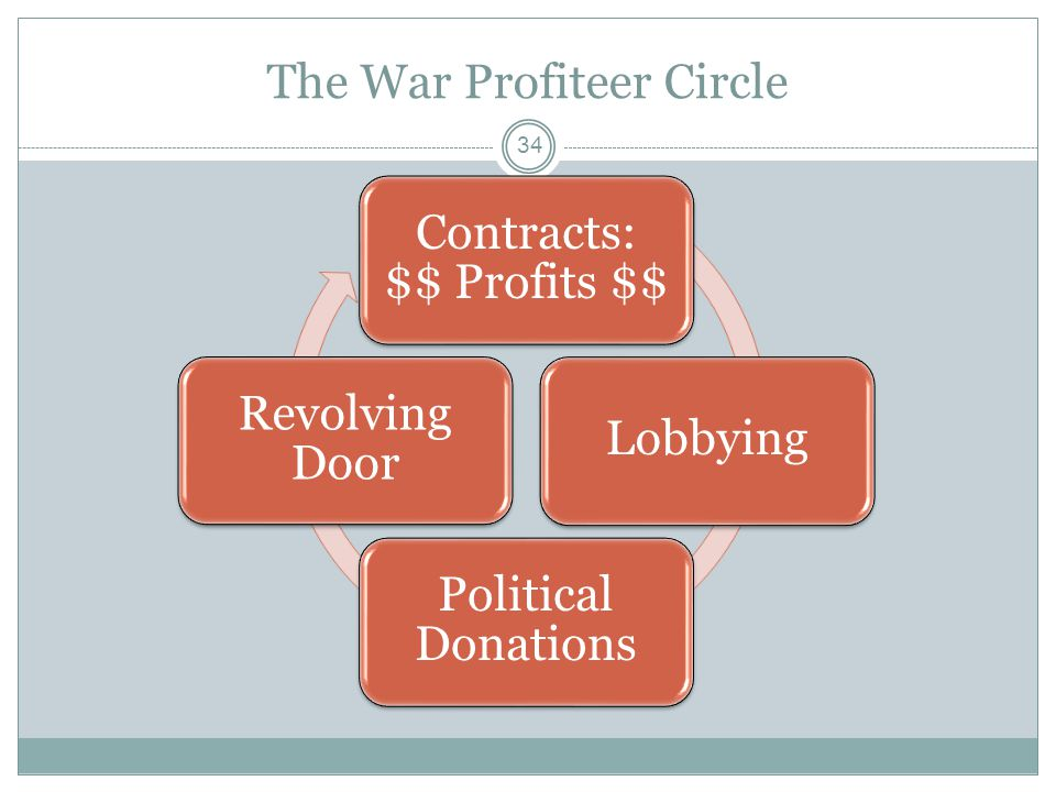 The War Profiteer Circle 34 Contracts: $$ Profits $$ Lobbying Political Donations Revolving Door