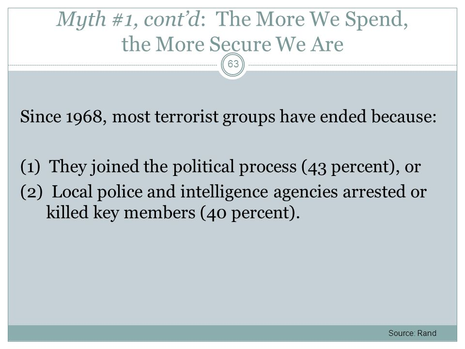 Myth #1, contd: The More We Spend, the More Secure We Are Since 1968, most terrorist groups have ended because: (1) They joined the political process