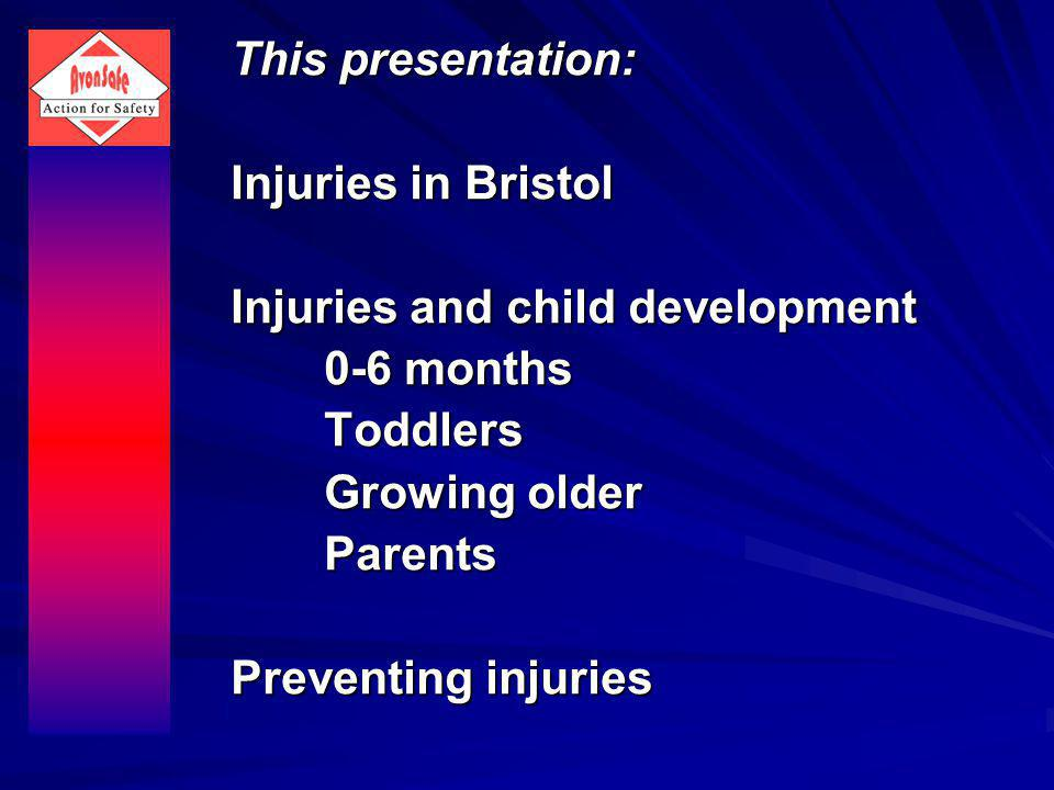 Our (annual) UK child injury burden Deaths (231) Emergency admissions (124,000) Attendances at emergency departments (2,000,000) Minor injuries treated at Health Centres and GP surgeries or at home References Injury pyramid: BMA (2001) Injury Prevention Very minor (often untreated) injuries Low numbers High numbers High severity Lower severity ( (Figures are approximate annual totals for different age groups : deaths 0-18; admissions 0-14, attendances, 0-16)