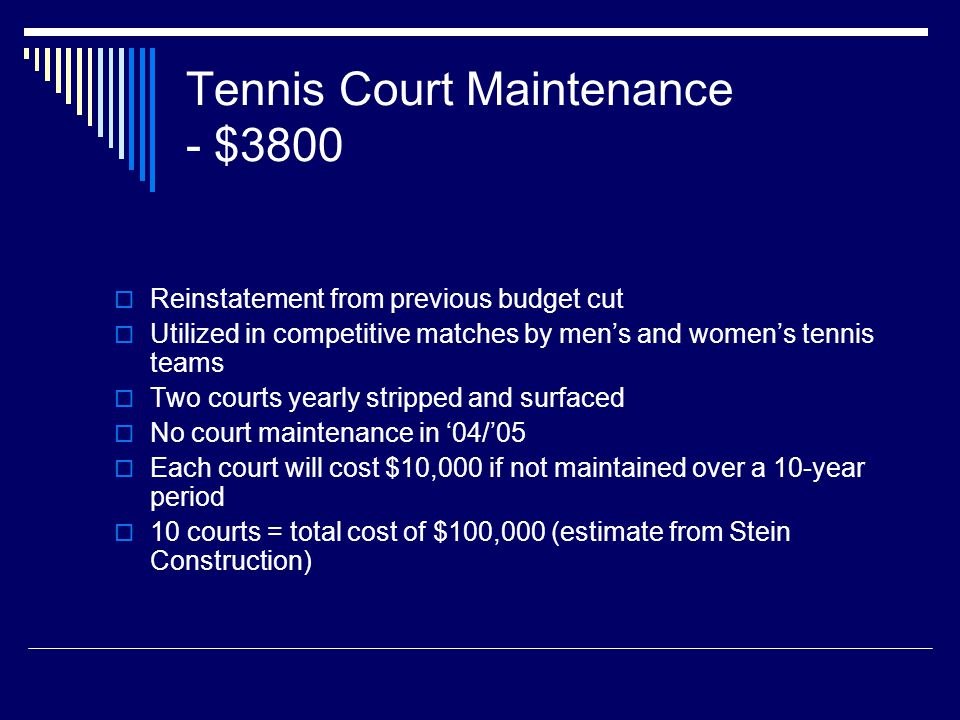Tennis Court Maintenance - $3800 Reinstatement from previous budget cut Utilized in competitive matches by mens and womens tennis teams Two courts yearly stripped and surfaced No court maintenance in 04/05 Each court will cost $10,000 if not maintained over a 10-year period 10 courts = total cost of $100,000 (estimate from Stein Construction)