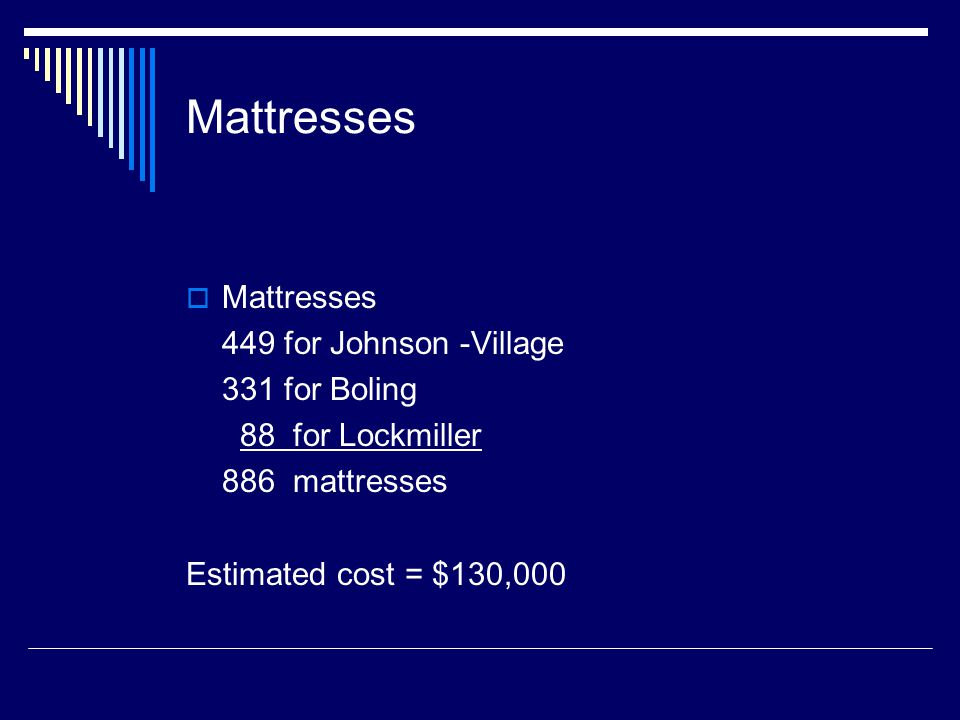 Mattresses 449 for Johnson -Village 331 for Boling 88 for Lockmiller 886 mattresses Estimated cost = $130,000