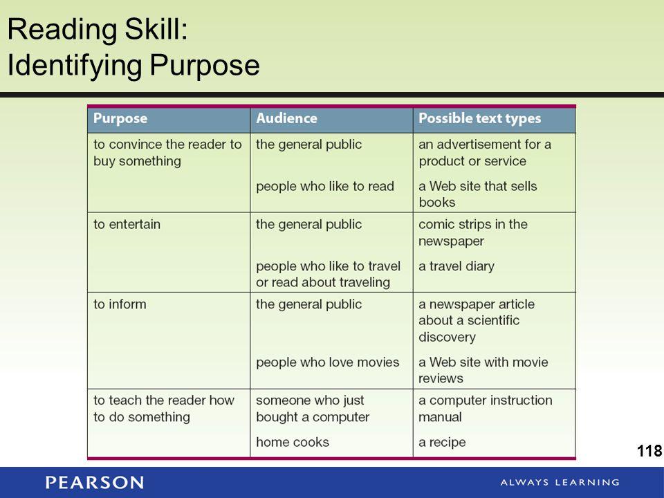 Reading Skill: Identifying Purpose 118