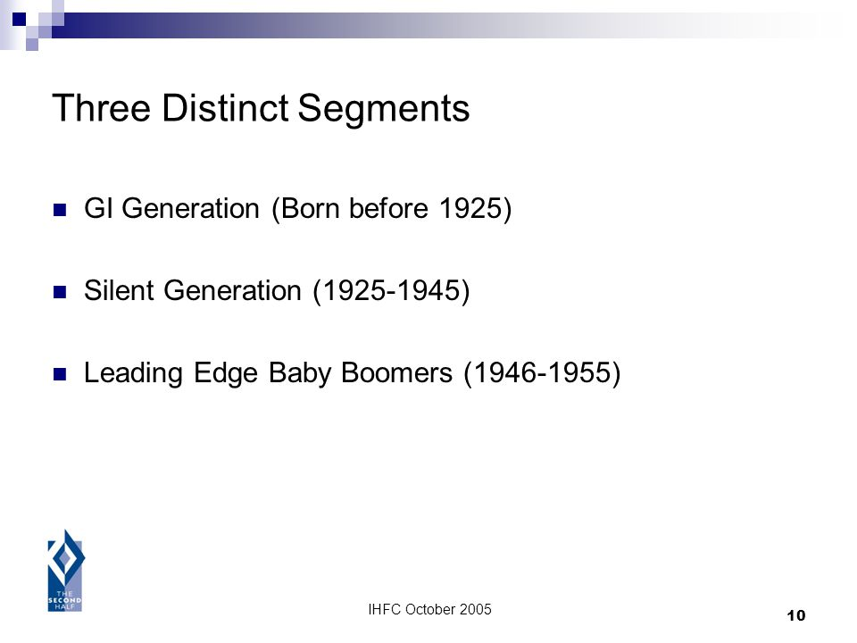 IHFC October 2005 10 Three Distinct Segments GI Generation (Born before 1925) Silent Generation (1925-1945) Leading Edge Baby Boomers (1946-1955)