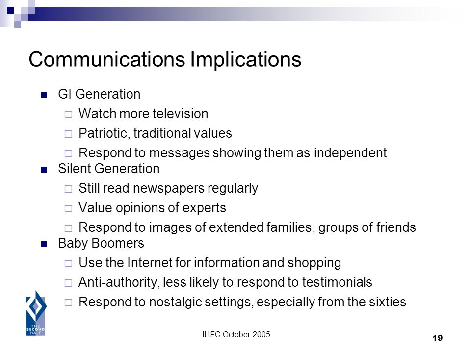 IHFC October 2005 19 Communications Implications GI Generation Watch more television Patriotic, traditional values Respond to messages showing them as