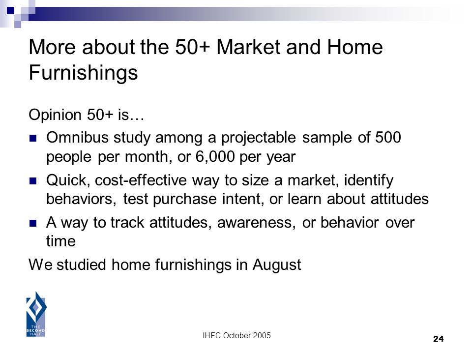 IHFC October 2005 24 More about the 50+ Market and Home Furnishings Opinion 50+ is… Omnibus study among a projectable sample of 500 people per month,