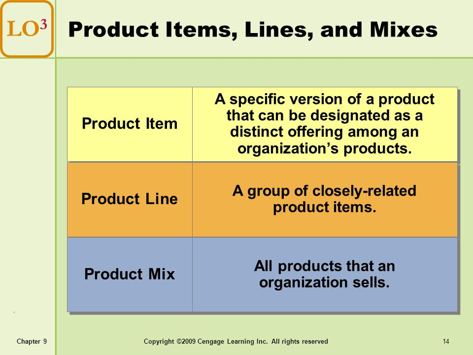 Chapter 9Copyright ©2009 Cengage Learning Inc. All rights reserved 14 Product Items, Lines, and Mixes LO 3 Product Item Product Line Product Mix A spe