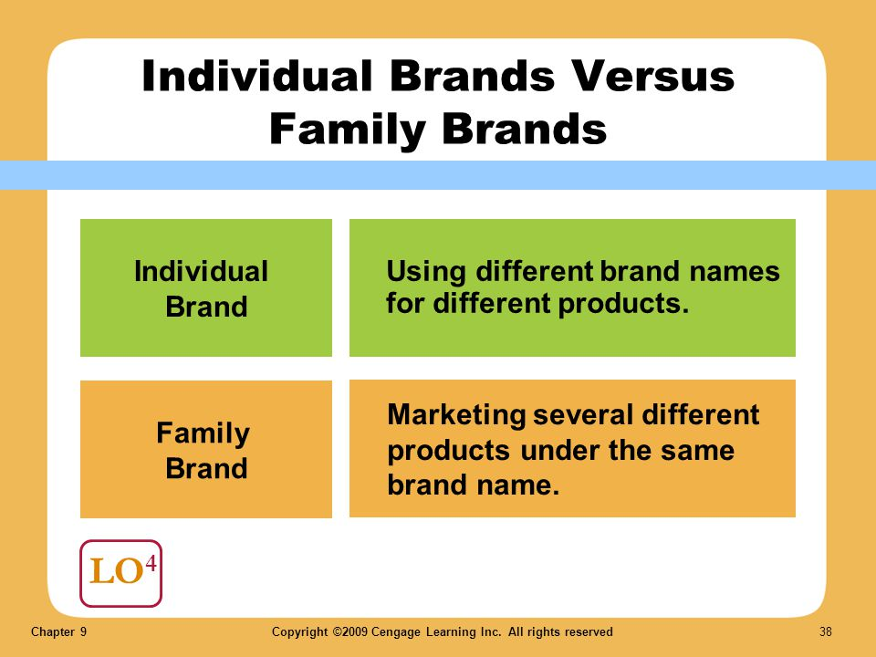 Chapter 9Copyright ©2009 Cengage Learning Inc. All rights reserved 38 LO 4 Individual Brands Versus Family Brands Individual Brand Family Brand Using