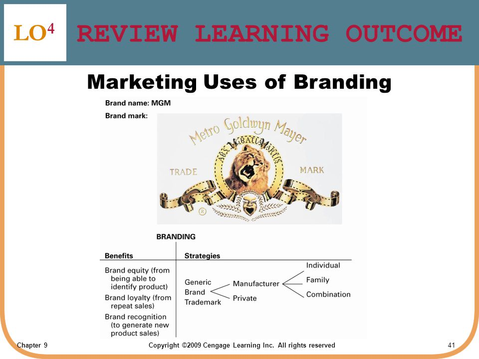 Chapter 9Copyright ©2009 Cengage Learning Inc. All rights reserved 41 REVIEW LEARNING OUTCOME LO 4 Marketing Uses of Branding