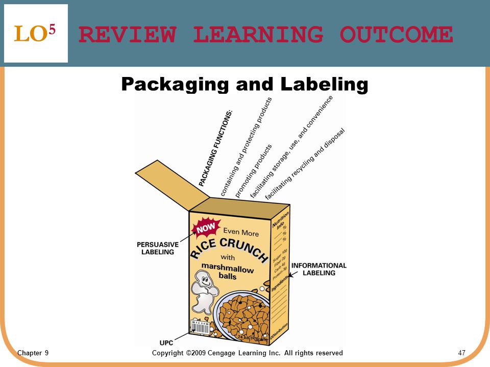 Chapter 9Copyright ©2009 Cengage Learning Inc. All rights reserved 47 REVIEW LEARNING OUTCOME LO 5 Packaging and Labeling
