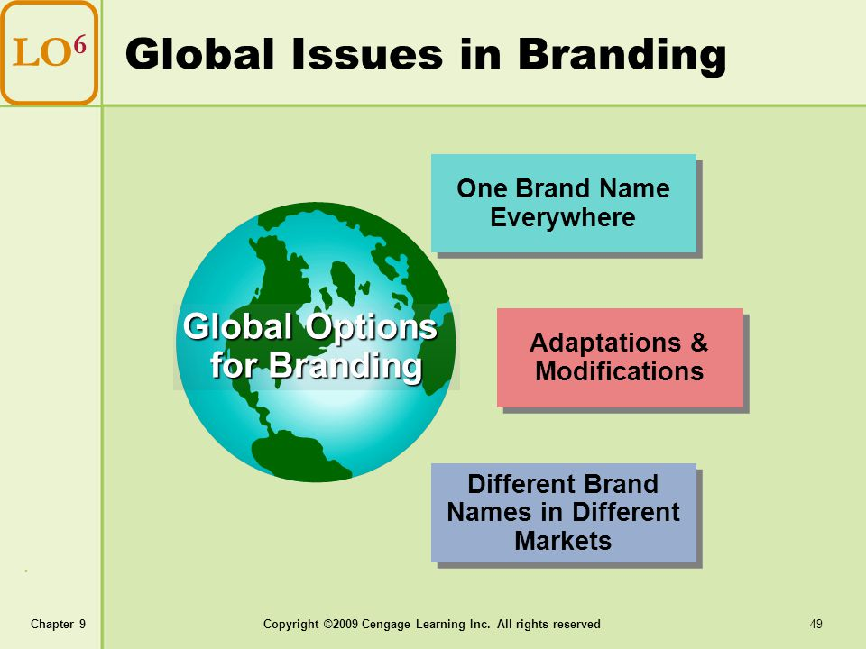 Chapter 9Copyright ©2009 Cengage Learning Inc. All rights reserved 49 Global Issues in Branding LO 6 Adaptations & Modifications Global Options for Br