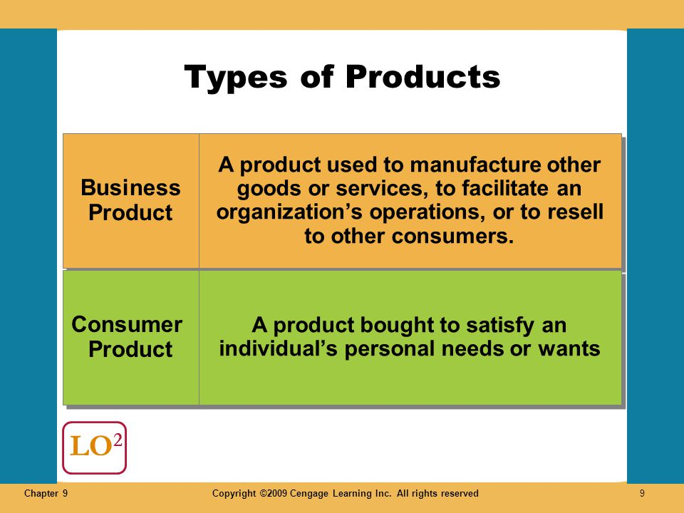 Chapter 9Copyright ©2009 Cengage Learning Inc. All rights reserved 9 LO 2 Types of Products Business Product Business Product Consumer Product Consume