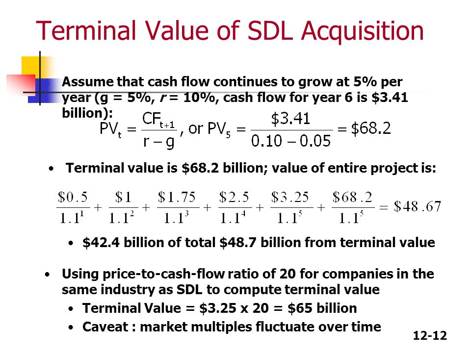 12-12 Terminal Value of SDL Acquisition Assume that cash flow continues to grow at 5% per year (g = 5%, r = 10%, cash flow for year 6 is $3.41 billion