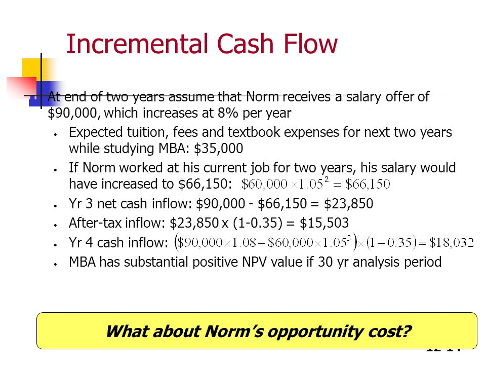 12-14 Incremental Cash Flow At end of two years assume that Norm receives a salary offer of $90,000, which increases at 8% per year Expected tuition,