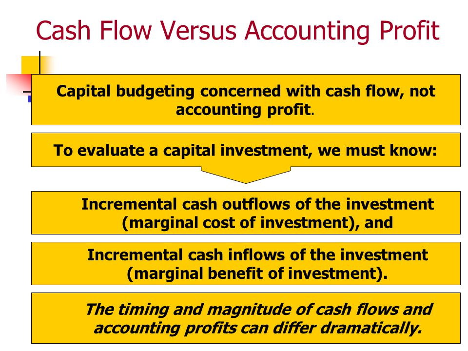 12-3 Cash Flow Versus Accounting Profit Capital budgeting concerned with cash flow, not accounting profit. To evaluate a capital investment, we must k