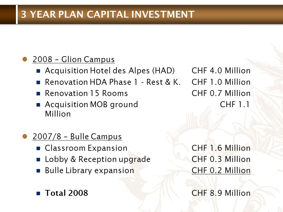 2008 – Glion Campus n Acquisition Hotel des Alpes (HAD)CHF 4.0 Million n Renovation HDA Phase 1 - Rest & K.CHF 1.0 Million n Renovation 15 RoomsCHF 0.7 Million n Acquisition MOB groundCHF 1.1 Million 2007/8 – Bulle Campus n Classroom ExpansionCHF 1.6 Million n Lobby & Reception upgradeCHF 0.3 Million n Bulle Library expansionCHF 0.2 Million n Total 2008CHF 8.9 Million