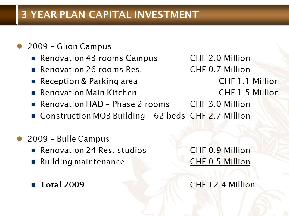 3 YEAR PLAN CAPITAL INVESTMENT 2009 – Glion Campus n Renovation 43 rooms CampusCHF 2.0 Million n Renovation 26 rooms Res.CHF 0.7 Million n Reception & Parking areaCHF 1.1 Million n Renovation Main Kitchen CHF 1.5 Million n Renovation HAD – Phase 2 roomsCHF 3.0 Million n Construction MOB Building – 62 bedsCHF 2.7 Million 2009 – Bulle Campus n Renovation 24 Res.