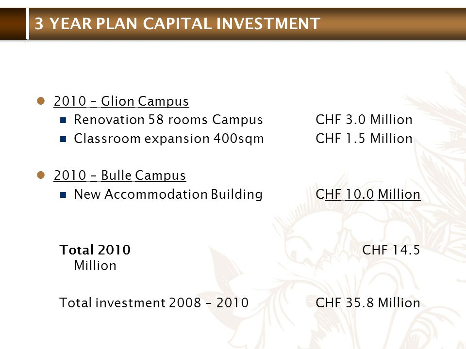 3 YEAR PLAN CAPITAL INVESTMENT 2010 – Glion Campus n Renovation 58 rooms CampusCHF 3.0 Million n Classroom expansion 400sqmCHF 1.5 Million 2010 – Bulle Campus n New Accommodation Building CHF 10.0 Million Total 2010CHF 14.5 Million Total investment 2008 – 2010CHF 35.8 Million