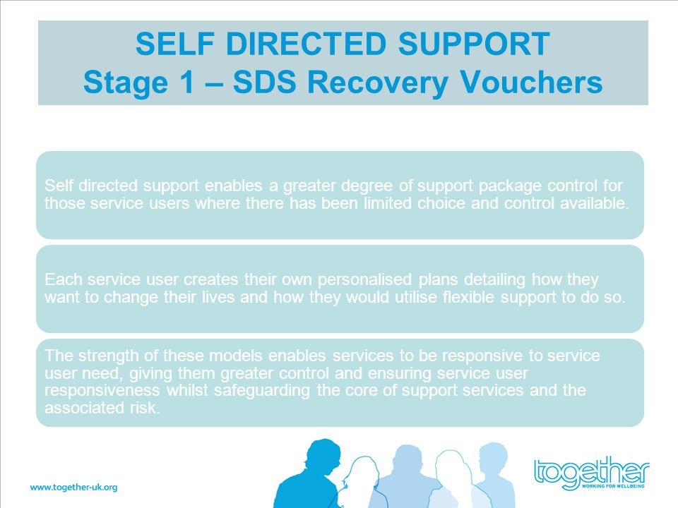SELF DIRECTED SUPPORT Stage 1 – SDS Recovery Vouchers