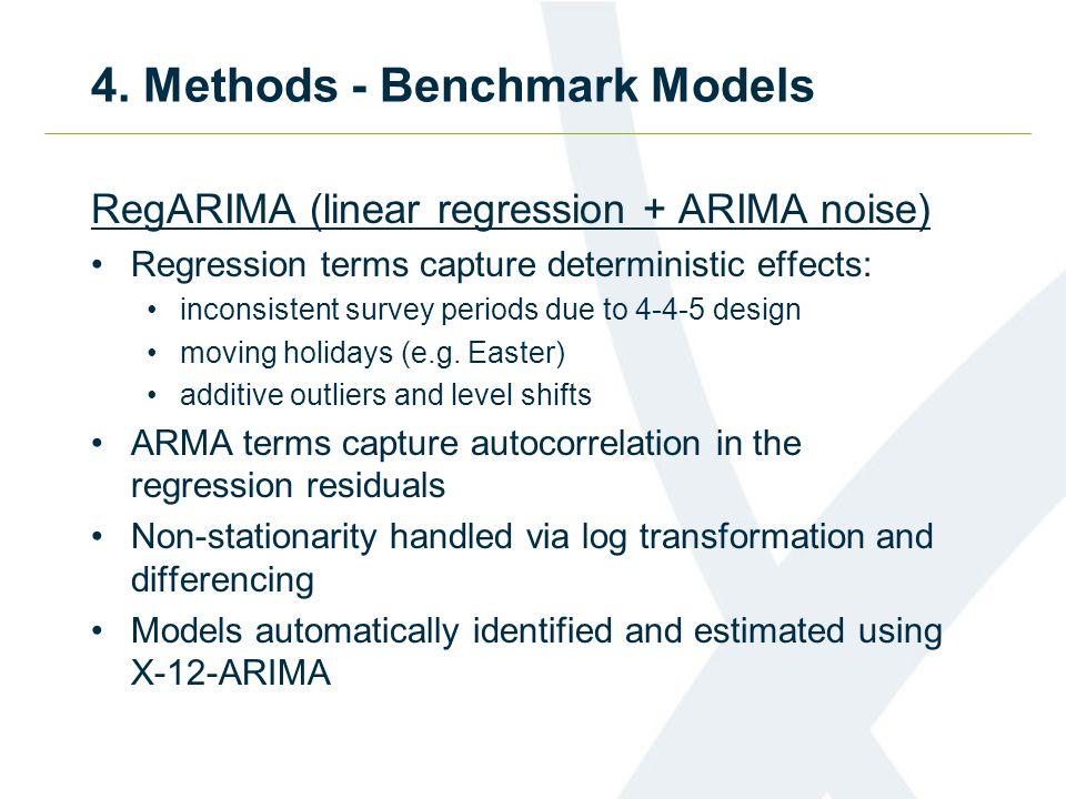 4. Methods - Benchmark Models RegARIMA (linear regression + ARIMA noise) Regression terms capture deterministic effects: inconsistent survey periods d