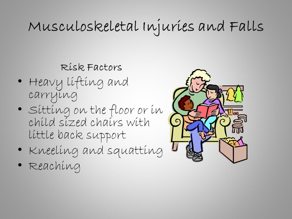 Musculoskeletal Injuries and Falls Risk Factors Heavy lifting and carrying Sitting on the floor or in child sized chairs with little back support Kneeling and squatting Reaching
