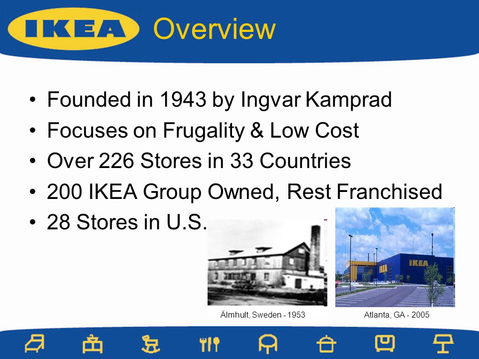 Overview Founded in 1943 by Ingvar Kamprad Focuses on Frugality & Low Cost Over 226 Stores in 33 Countries 200 IKEA Group Owned, Rest Franchised 28 St
