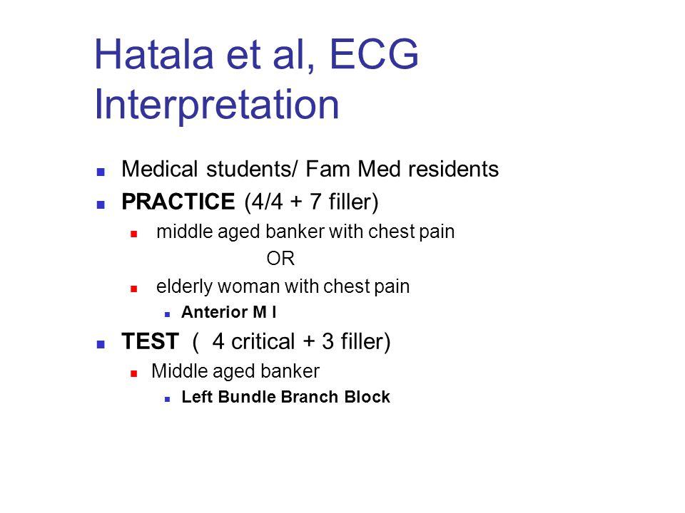 Hatala et al, ECG Interpretation Medical students/ Fam Med residents PRACTICE (4/4 + 7 filler) middle aged banker with chest pain OR elderly woman wit