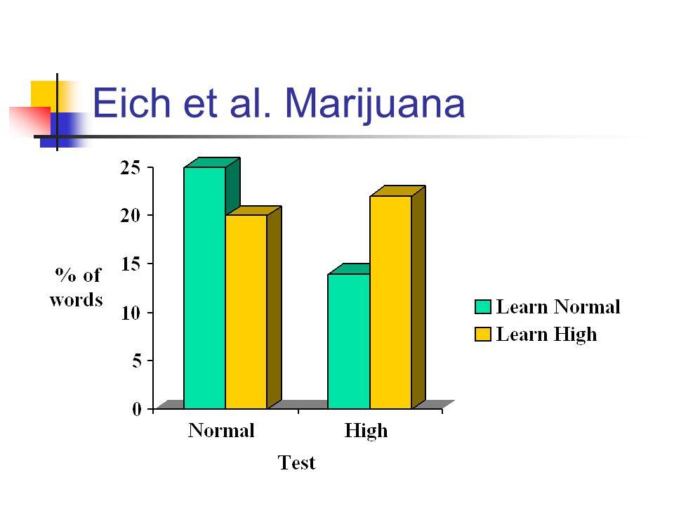 Eich et al. Marijuana
