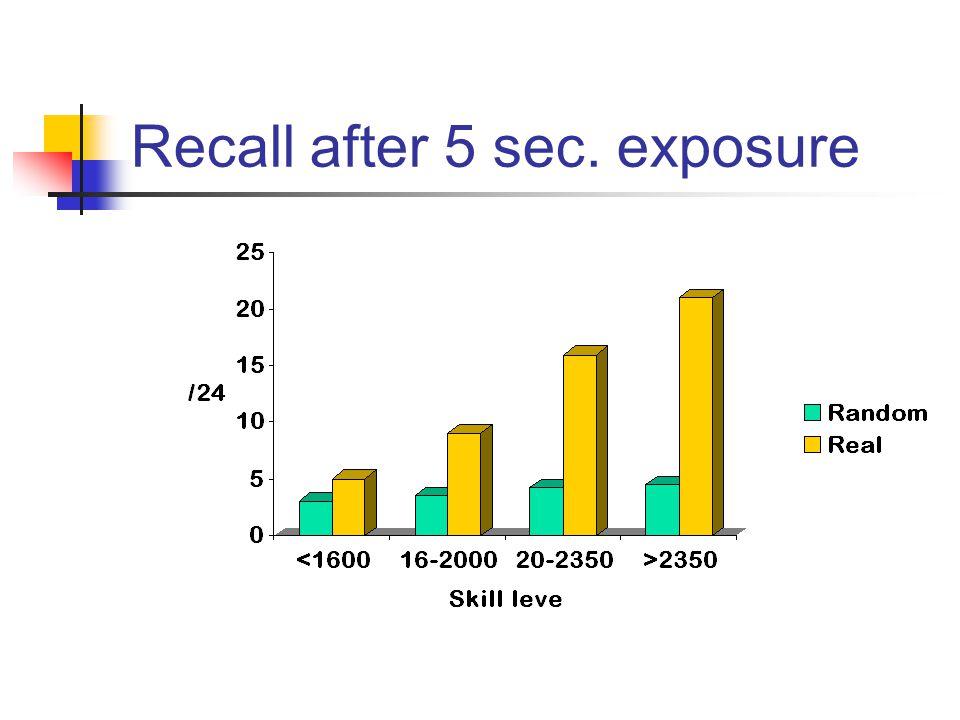 Recall after 5 sec. exposure