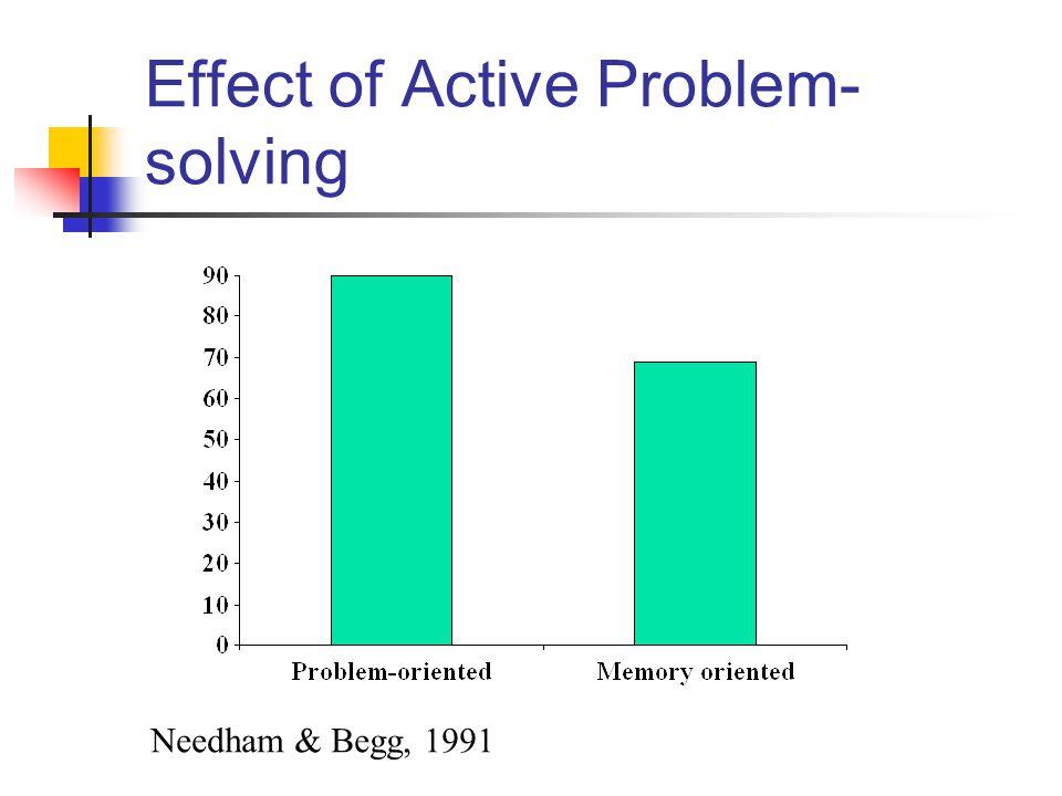 Effect of Active Problem- solving Needham & Begg, 1991
