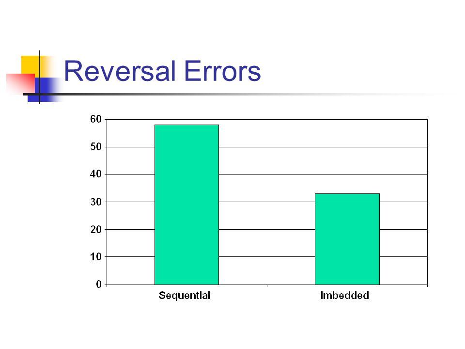 Reversal Errors