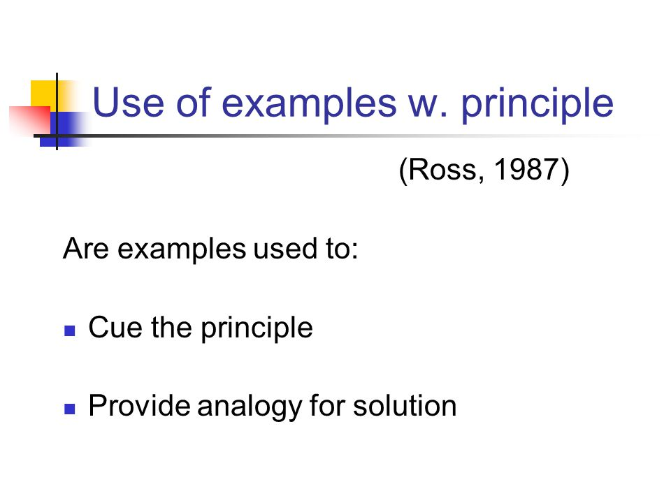 Use of examples w. principle (Ross, 1987) Are examples used to: Cue the principle Provide analogy for solution