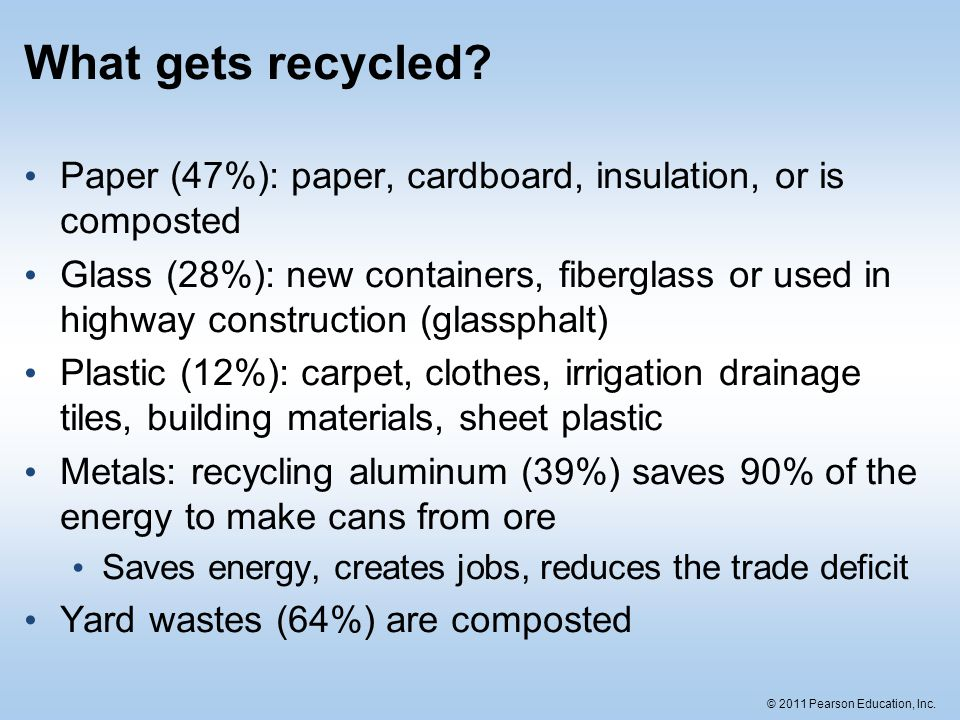 © 2011 Pearson Education, Inc. What gets recycled? Paper (47%): paper, cardboard, insulation, or is composted Glass (28%): new containers, fiberglass