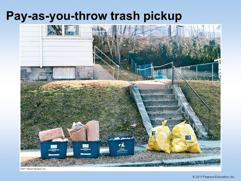 © 2011 Pearson Education, Inc. Pay-as-you-throw trash pickup