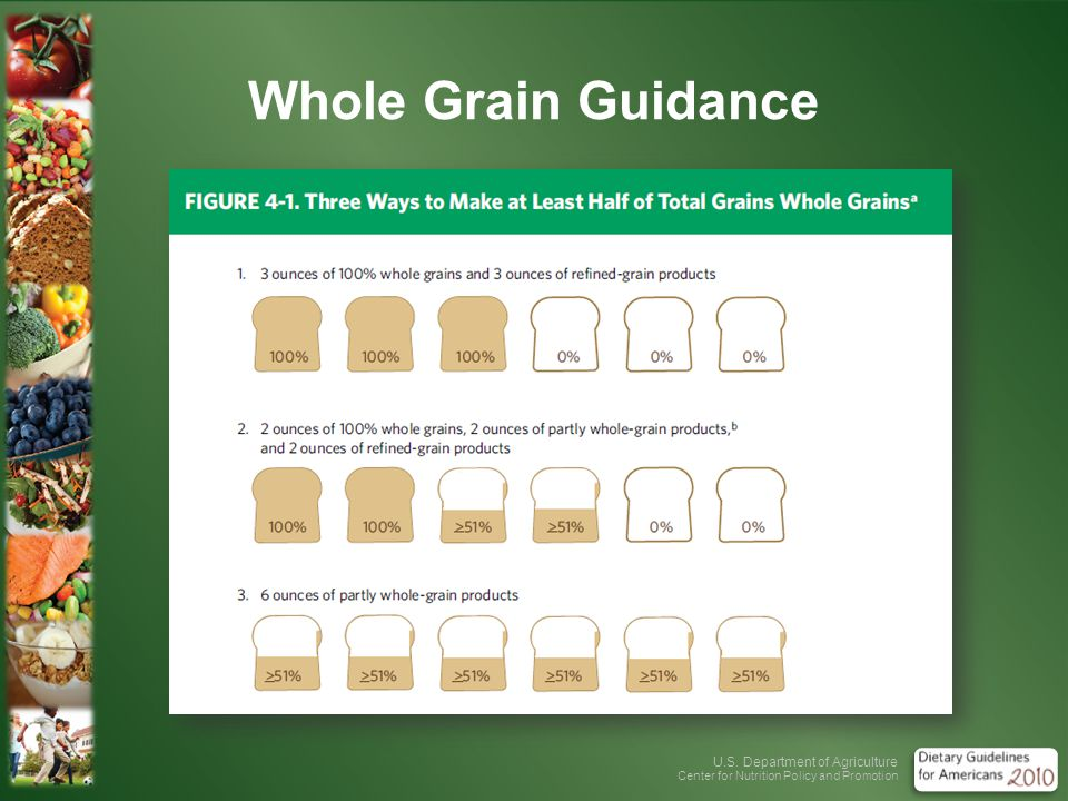 U.S. Department of Agriculture Center for Nutrition Policy and Promotion Whole Grain Guidance