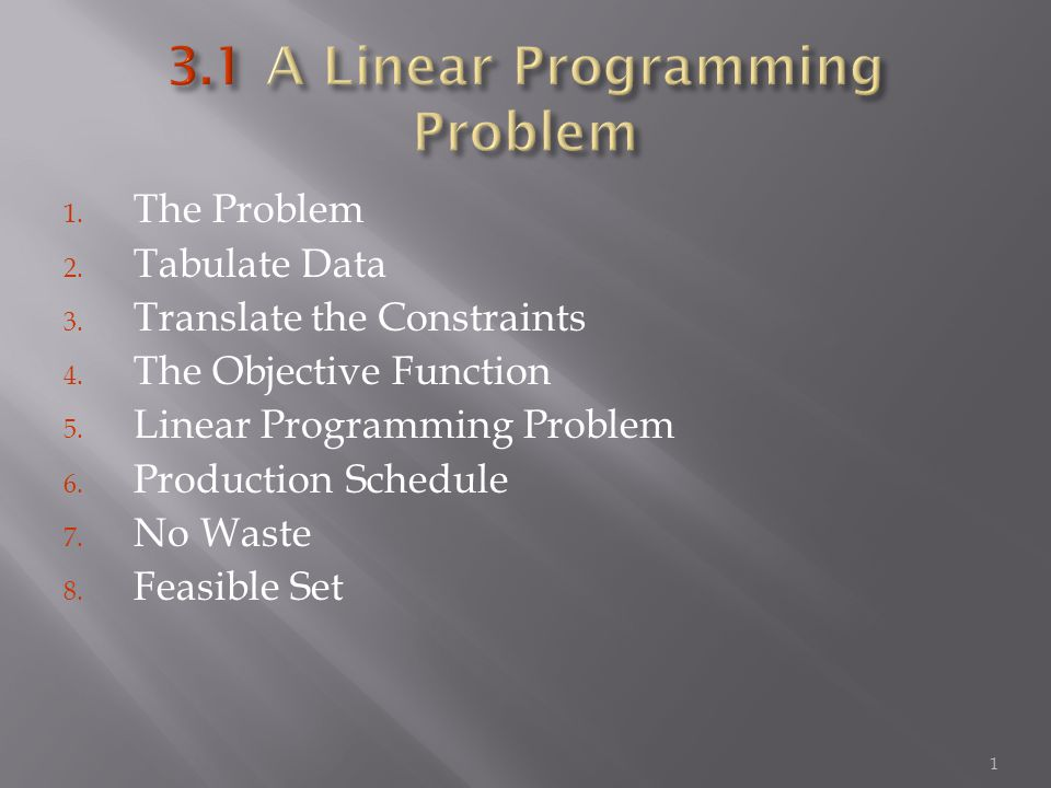 1. The Problem 2. Tabulate Data 3. Translate the Constraints 4. The Objective Function 5. Linear Programming Problem 6. Production Schedule 7. No Wast