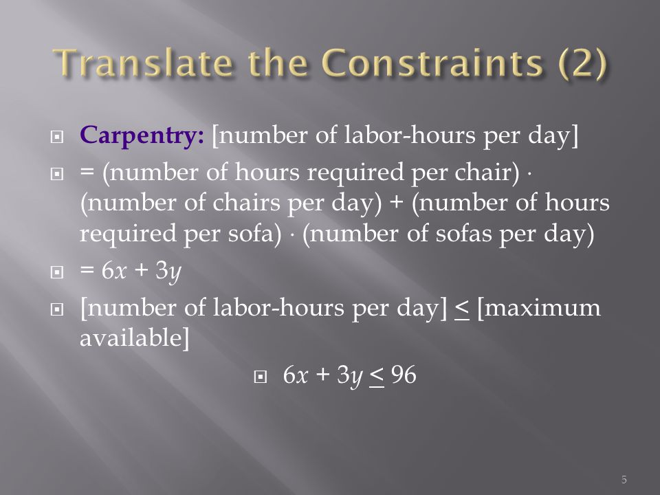 Carpentry: [number of labor-hours per day] = (number of hours required per chair) (number of chairs per day) + (number of hours required per sofa) (number of sofas per day) = 6 x + 3 y [number of labor-hours per day] < [maximum available] 6 x + 3 y < 96 5
