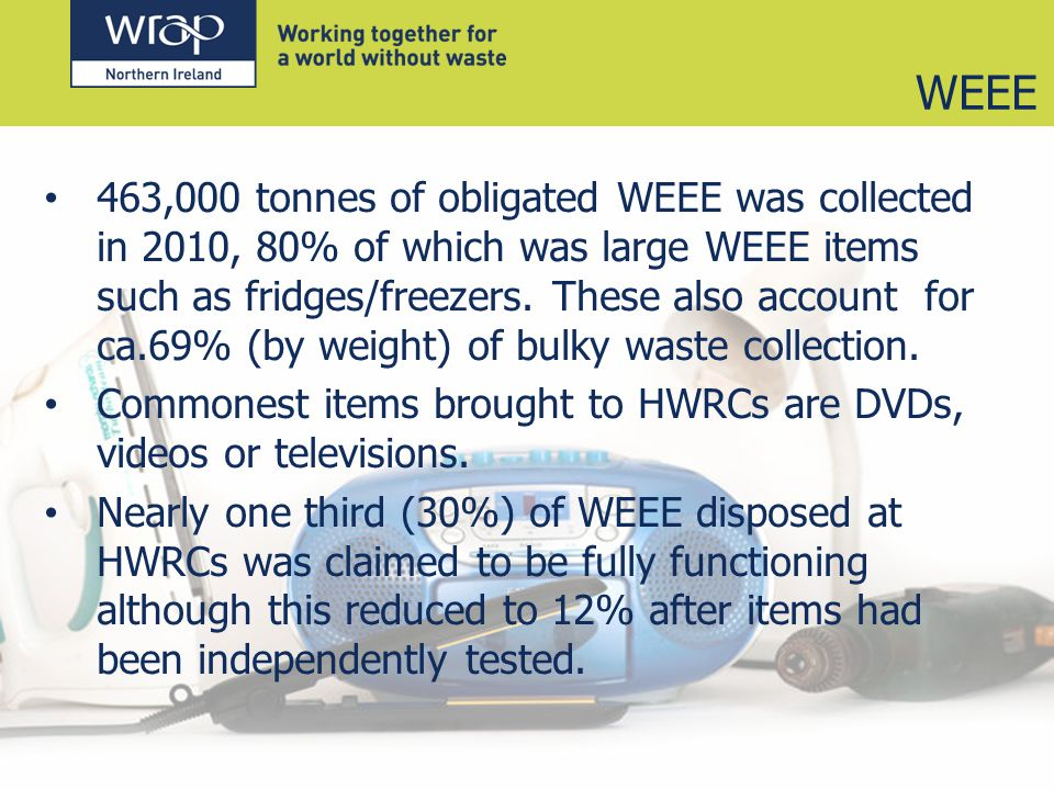 WEEE 463,000 tonnes of obligated WEEE was collected in 2010, 80% of which was large WEEE items such as fridges/freezers.