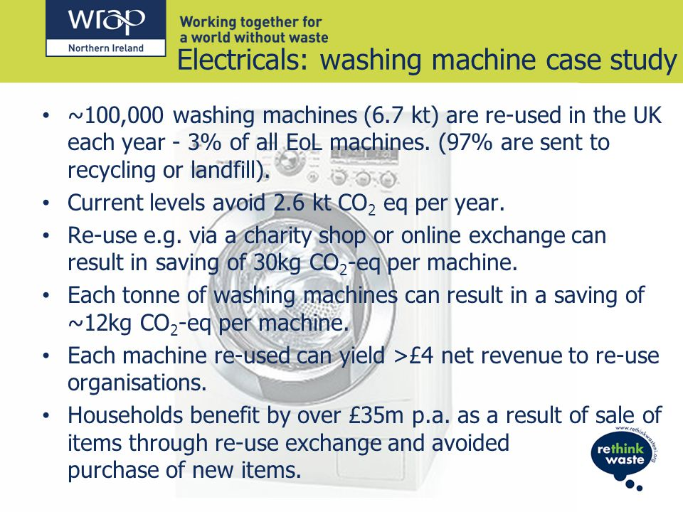 Electricals: washing machine case study ~100,000 washing machines (6.7 kt) are re-used in the UK each year - 3% of all EoL machines.